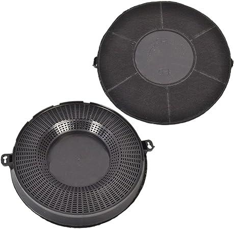 Spares2go Tipo 48 gris carbono filtro para Ikea campana rejilla de ventilación (Pack de 2, chf037, 235 x 29 mm): Amazon.es: Hogar