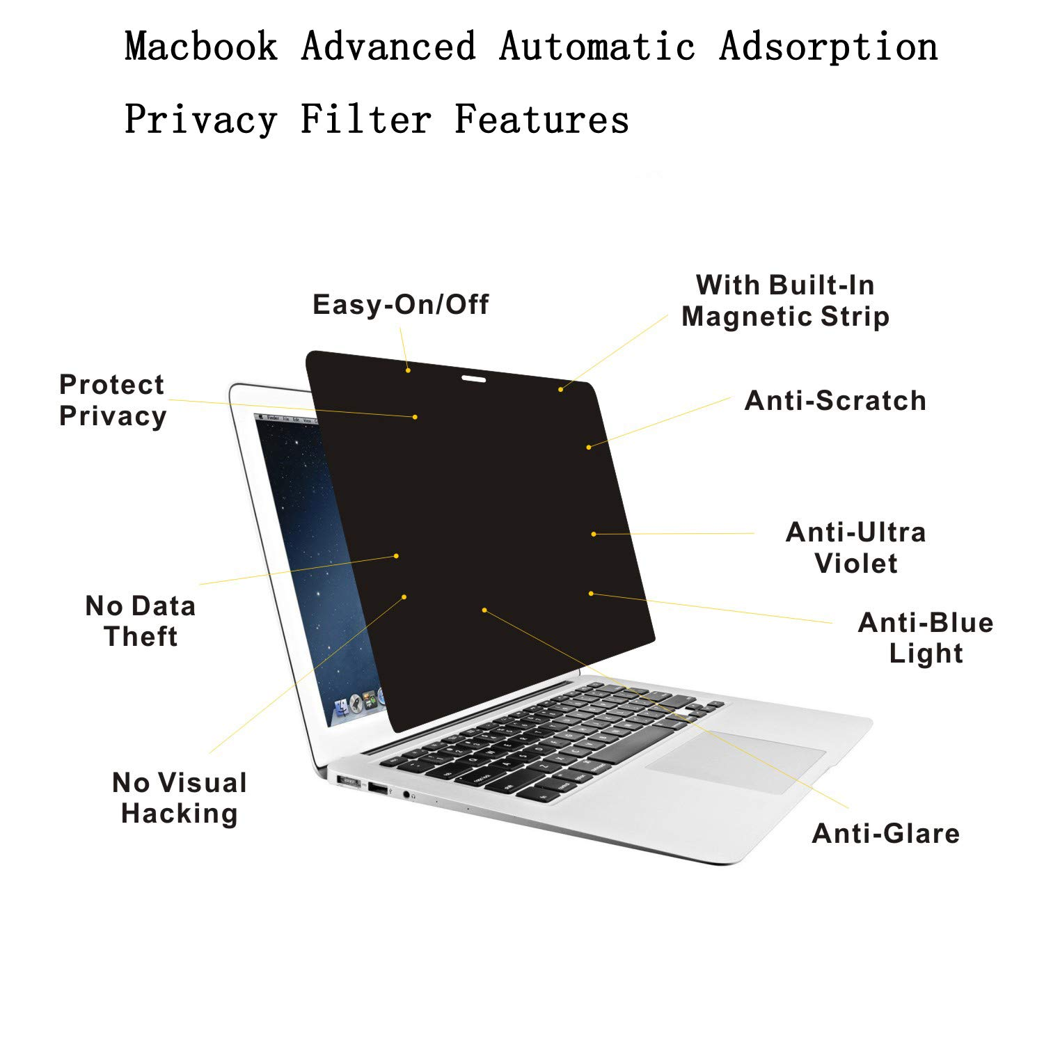 Accgonon Automatic Adsorption Laptop Privacy Screen Protectors Filter for MacBook Pro 13-inch (2012-mid 2015 Version,Model:A1502 and A1425) Anti-Glare Anti-Spy Scratch and UV Protection Easy On/Off by ACCGONON (Image #4)