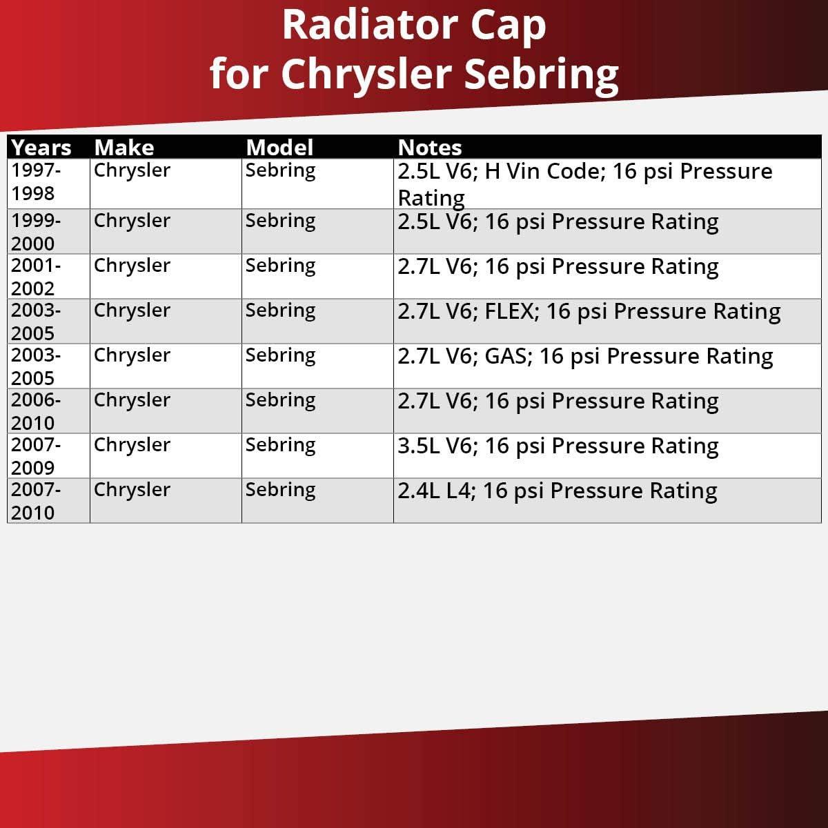For 2001-2010 Chrysler Sebring Radiator Cap Stant 93587YT 2004 2002 2006 2007