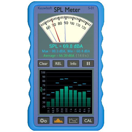 SPL Meter -