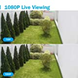 ANNKE Home Security Camera System 8 Channel 1080P