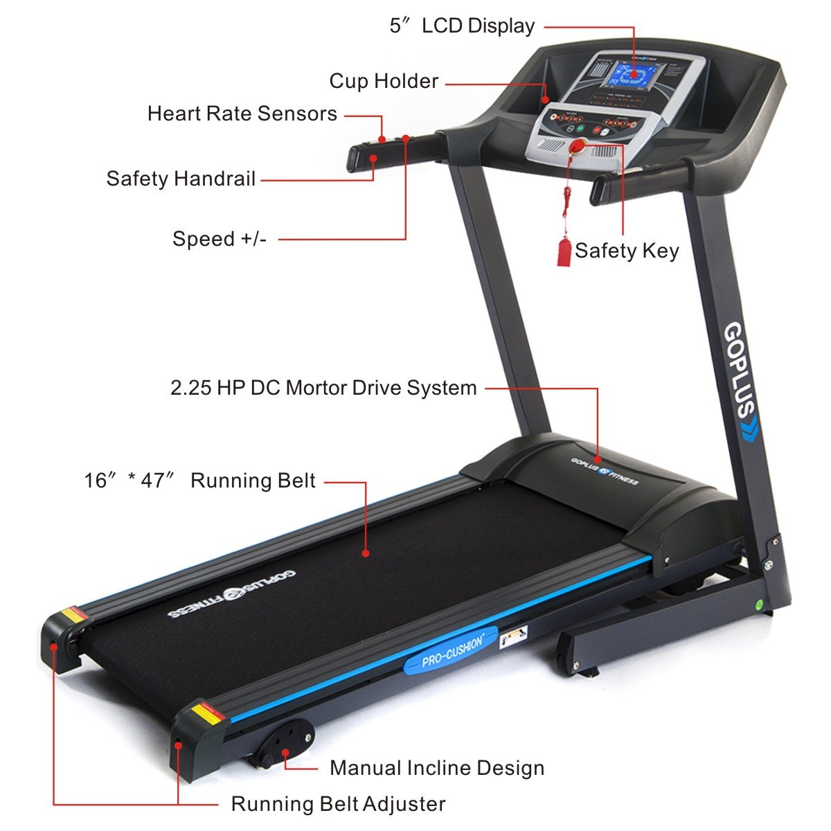 Goplus 2.25HP Folding Treadmill Electric Support Motorized Power Running Fitness Jogging Incline Machine g Fitness Jogging Incline Machine Fitness Jogging Incline Machine Black Jaguar Ⅱ(Classic) by Goplus (Image #3)