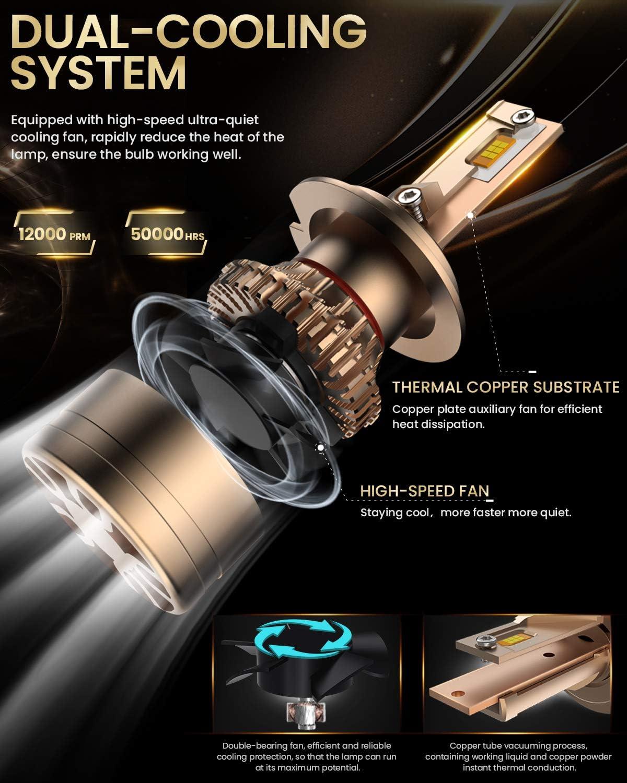 100W EASY EAGLE H7 LED 16000LM Ampoule Phares pour Voiture 6000K,12V