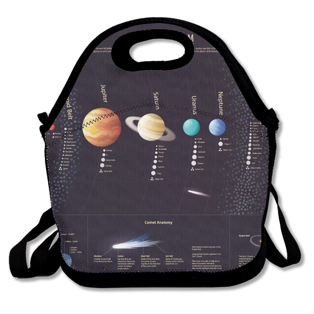 Kooiico Outer Space Solar System With Educational Scientific Information Jupiter Saturn Universe Telescope Unique Lunch Tote Lunch Bag Office Mid-sized
