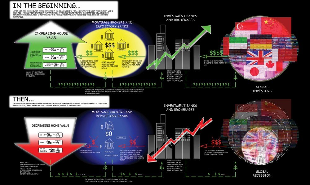 vinteja gráficos de - Finanzas - A3 cartel impresión: Amazon ...