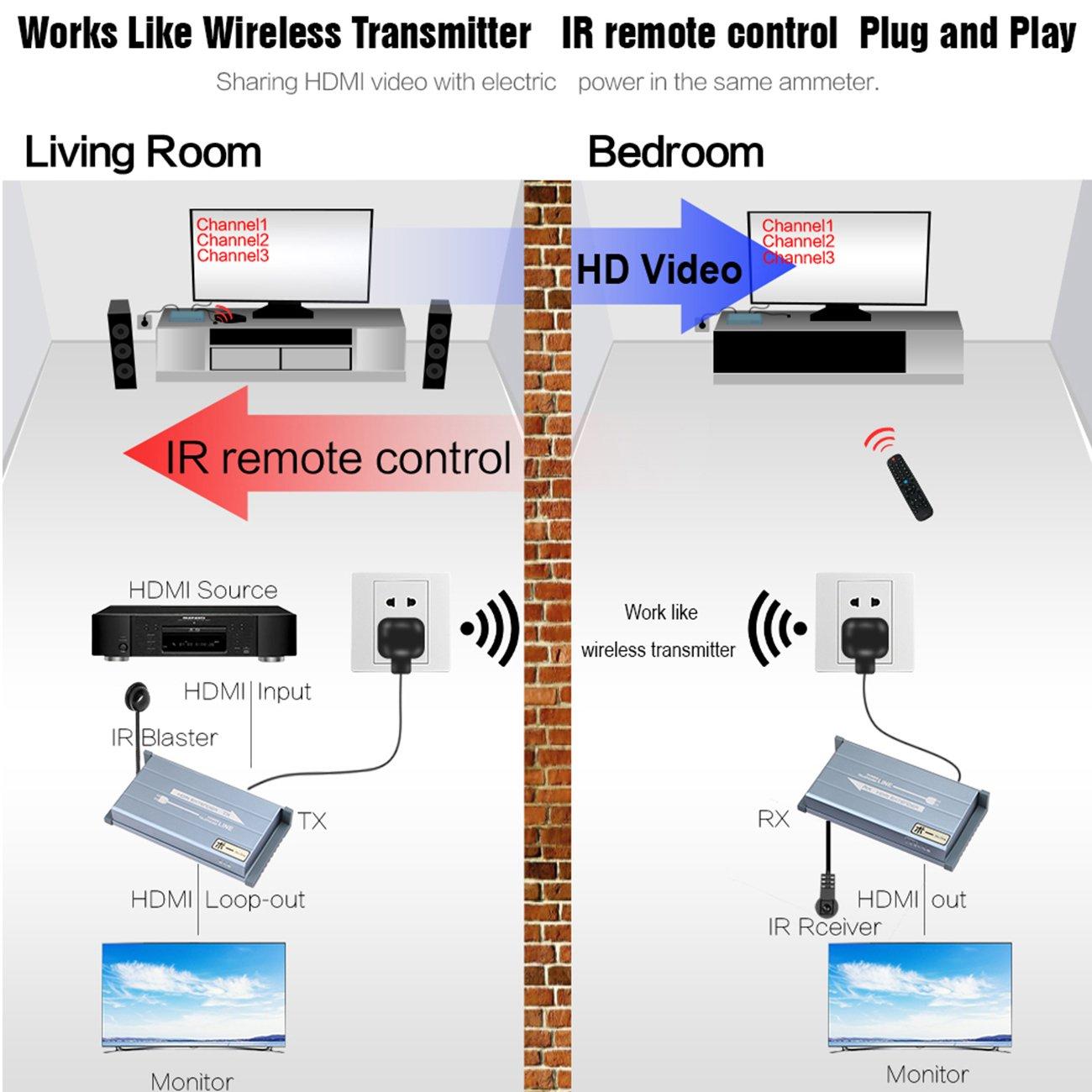 [TVPR_3874]  DCE9 Bose 321 Hdmi Wiring Diagram | Wiring Library | Bose 321 Hdmi Wiring Diagram |  | Wiring Library