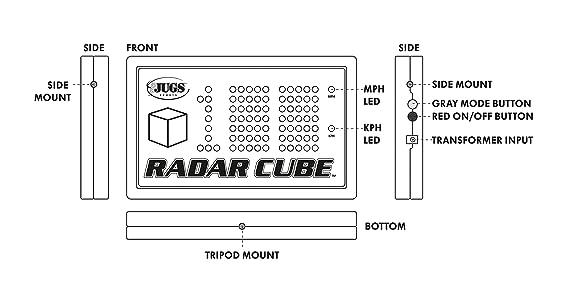 stalker radar wiring diagram trusted schematics wiring diagrams u2022 rh bestbooksrichtreasures com  gilera stalker 50 wiring diagram