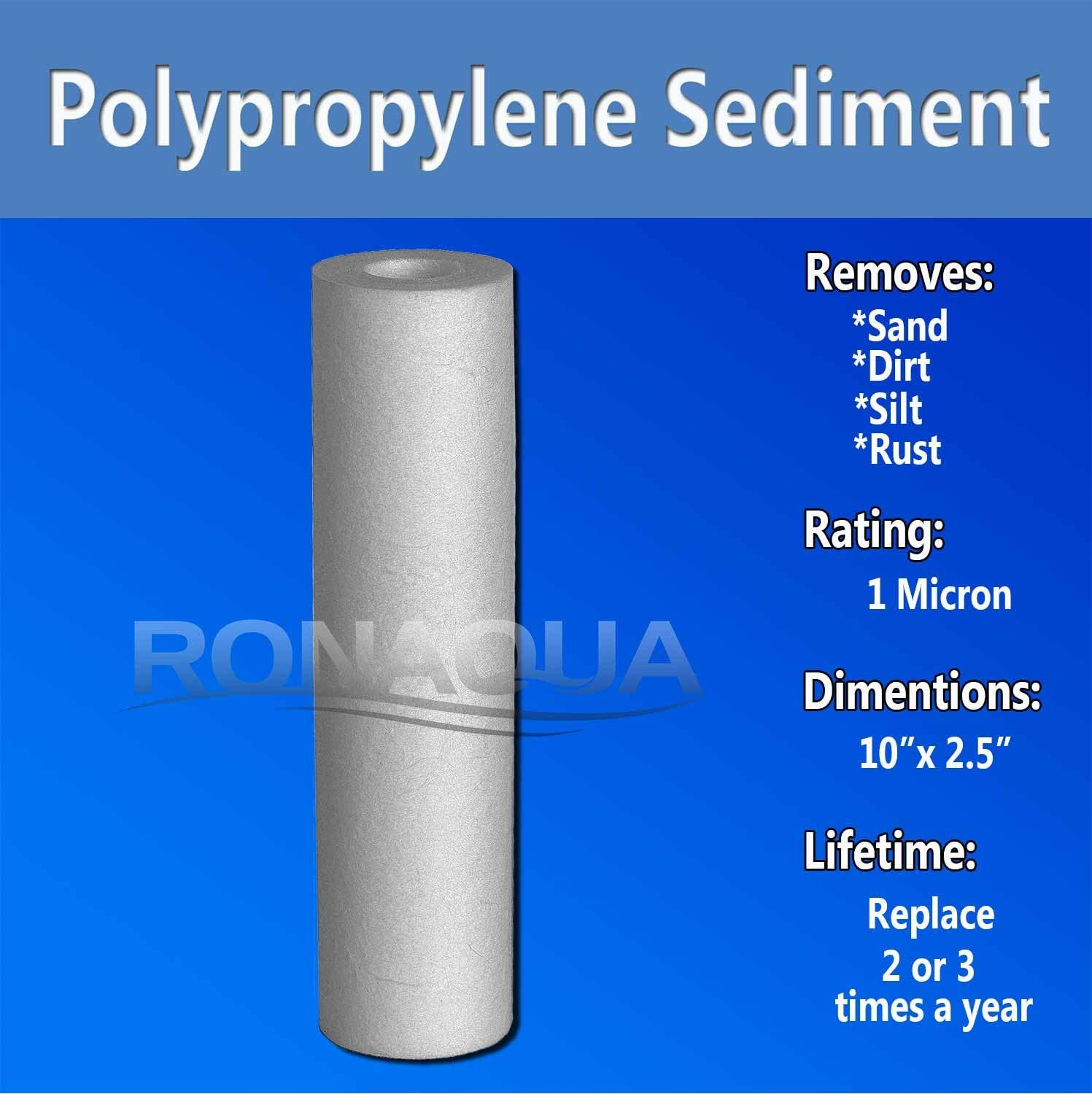 made from Polypropylene 25 Pack, 1 Micron Silt Grooved Sediment Water Filter Cartridge by Ronaqua 10x 2.5 Removes Sand Dirt Rust Four Layers of Filtration