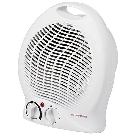 Ceramic Electric Heater Room