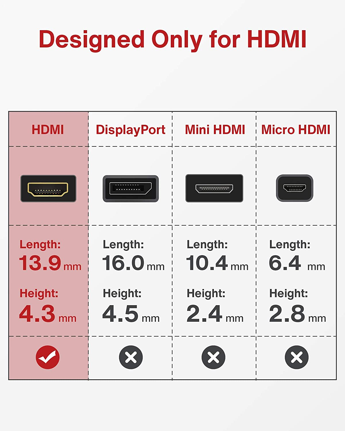 Male to Female HDMI to VGA Laptop Projector and More Braided HDMI to VGA Converter Monitor iVANKY Simplified HDMI to VGA Adapter Compatible with PC Gray /& Black