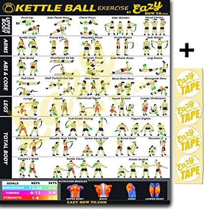 Eazy How To Kettlebell Exercise Workout Banner Poster BIG 28 X 20quot Train Endurance