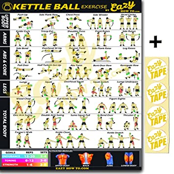 Eazy How To Kettlebell Kettle Ball Exercise Workout Poster BIG 51 X 73cm Train Endurance
