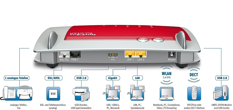 AVM FRITZ!Box 7330 Wlan Router: Amazon.de: Computer & Zubehör