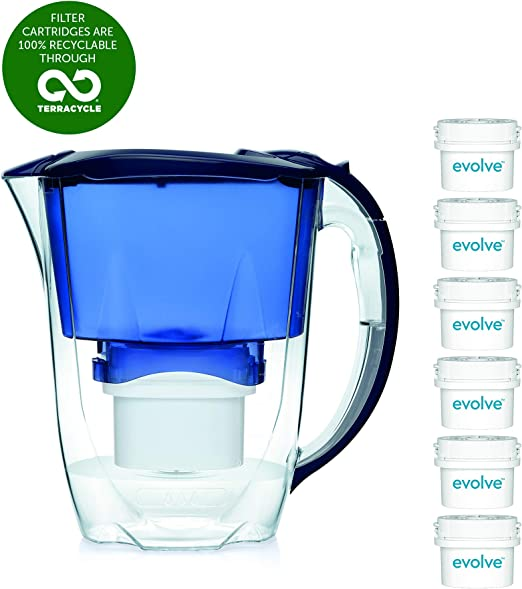 Paquete anual de 12 meses Aqua Optima - Jarra de filtro de agua ...