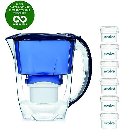 Paquete anual de 12 meses Aqua Optima - Jarra de filtro de agua Oria con 6x cartuchos de filtro de agua de 60 días - Azul