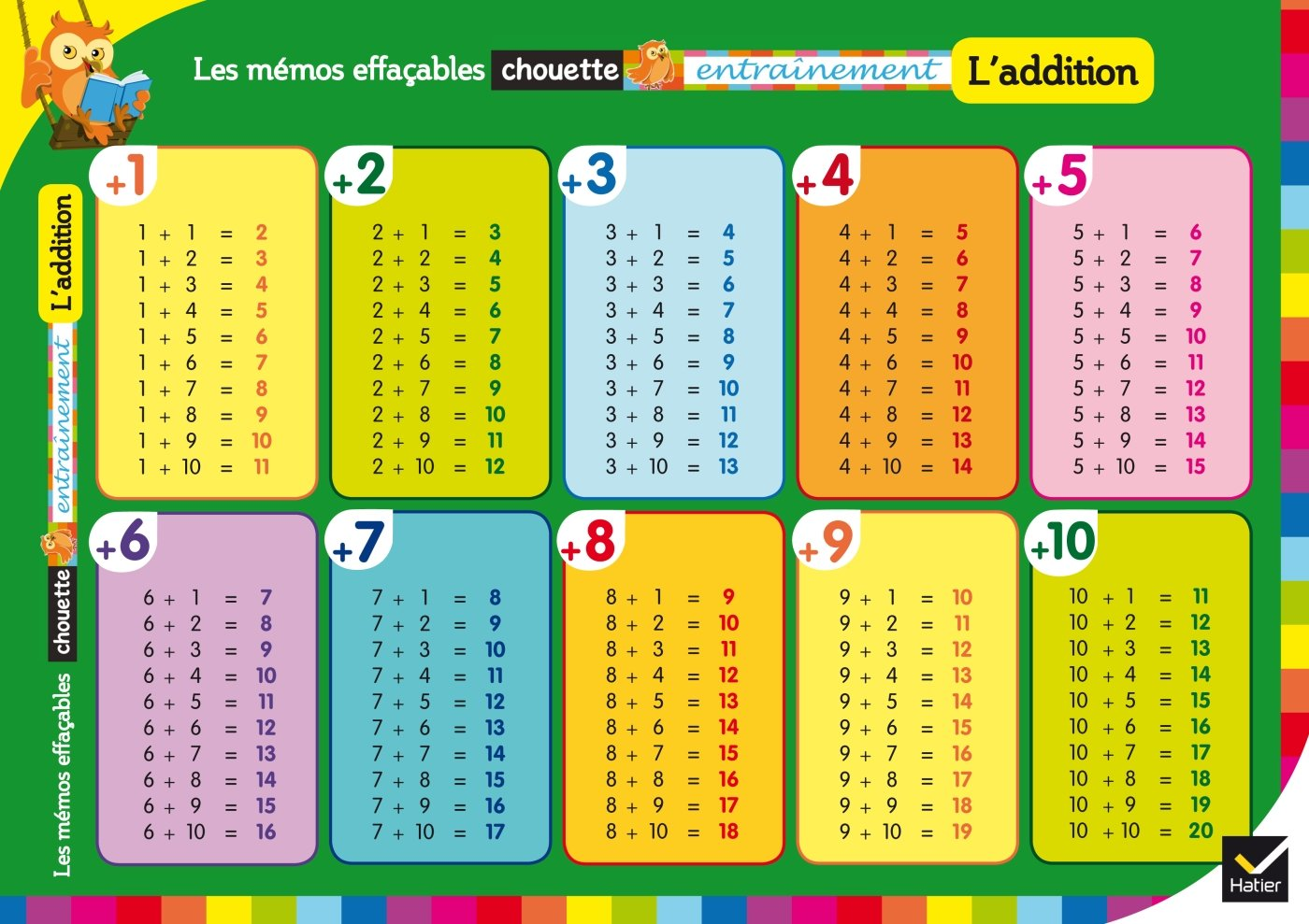 Tables d additions de soustractions de multiplications et t - Table d addition ce1 a imprimer ...