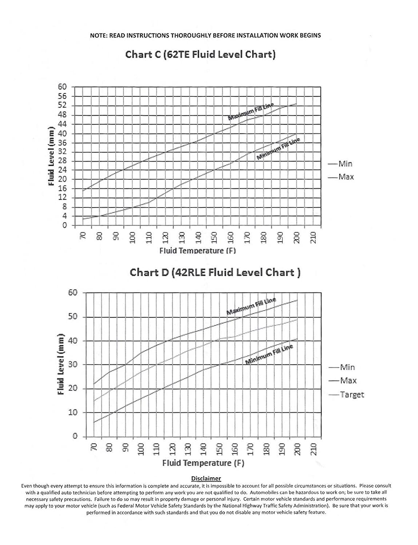 Transmisi/ón Dipstick Fluid Level Tool 620mm Autom/ático Aceite Trans Para Suzuki