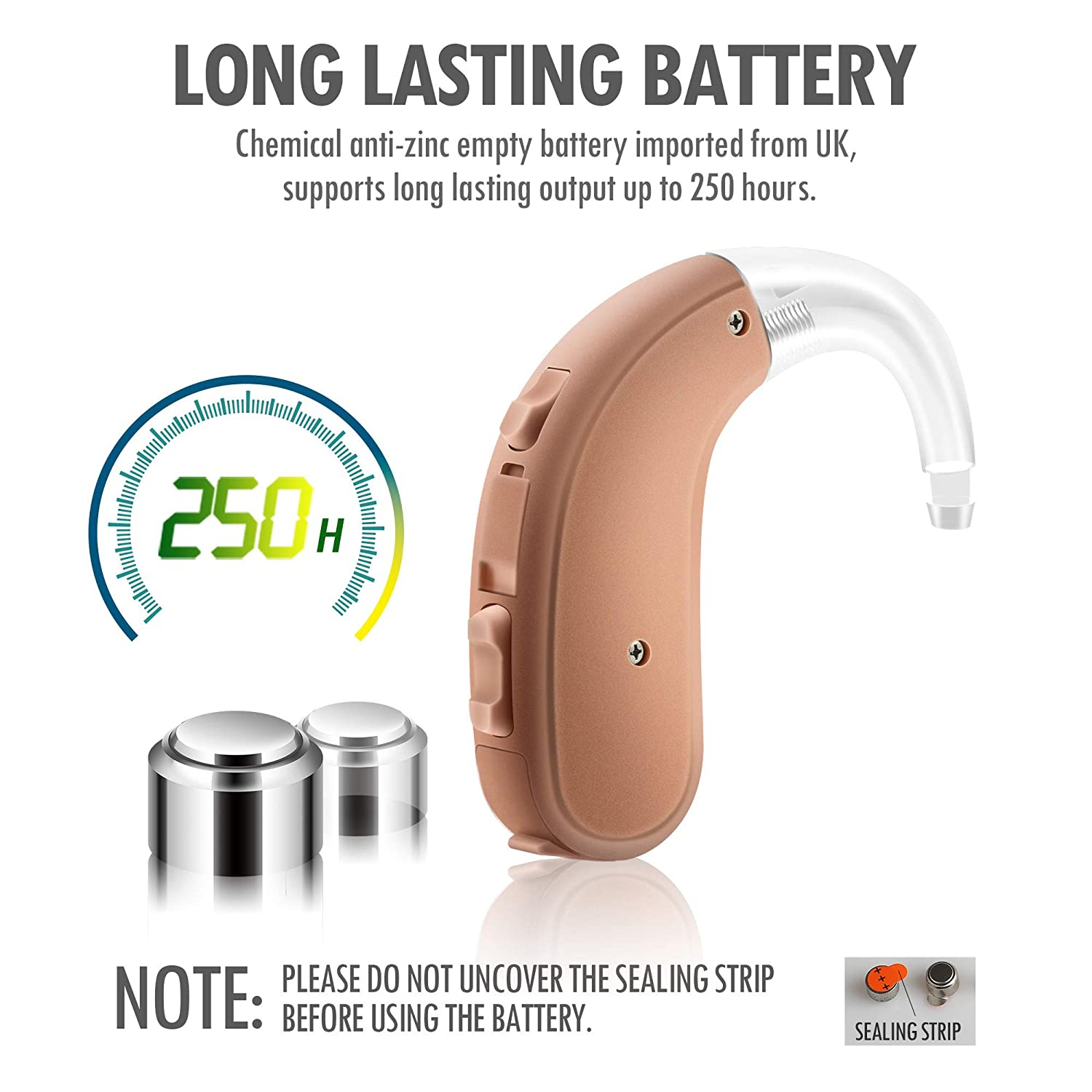 JINGHAO Hearing Amplifier Digital Noise Cancelling Personal Sound Amplifier to Assist Hearing Fit to Either Ear with A13 Battery