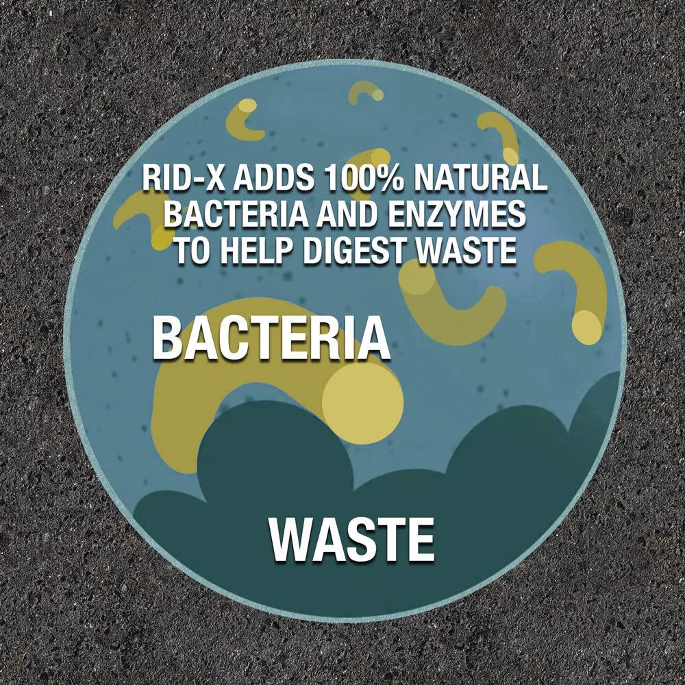 Amazon com: RID-X RV Toilet Treatment Liquid, 16 Treatments, 48 fl