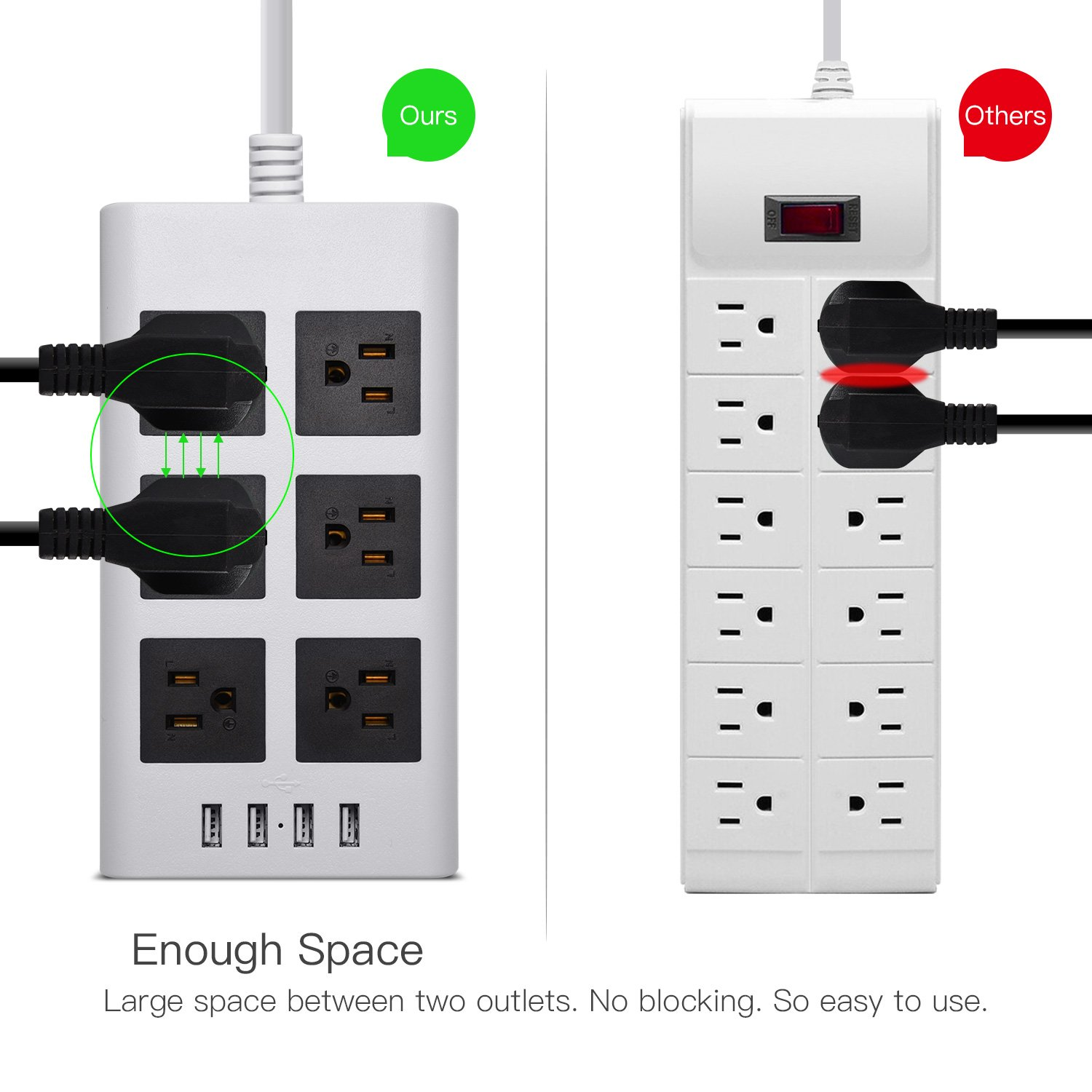 5V 2.4A USB Power Strip-JACKYLED Right Angle Plug 9.5ft Long Surge Protector(900J) 4 USB Ports 6 Outlets Total 3000W/15A Fast Charge Electric Outlets Fireproof for iPhone iPad Computer Etc by JACKYLED (Image #2)