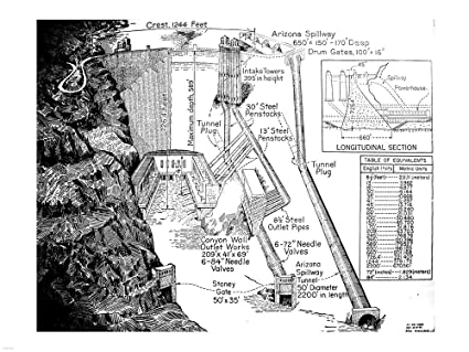 Amazon Com Hoover Dam Diagram Art Print 19 X 14 Inches Posters