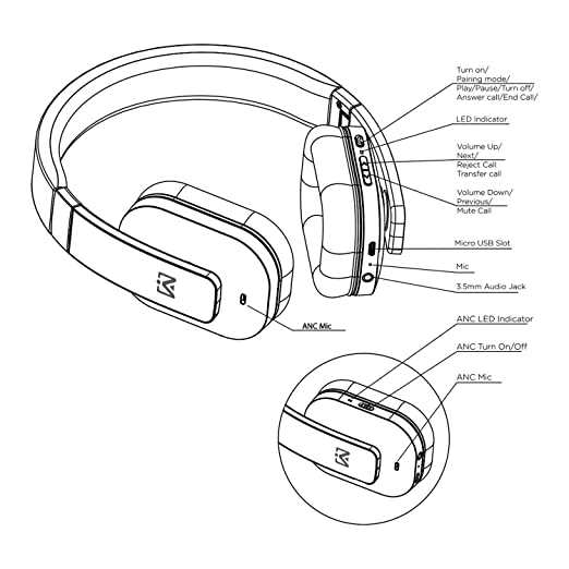 Axceed Active Noise Cancelling Headphones Bluetooth Apt X Headset