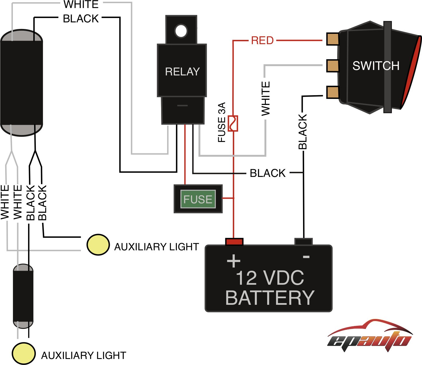 epauto led light bar wiring harness kit, 12v 40a relay fuse on off switch 1-Way Light Switch Diagram