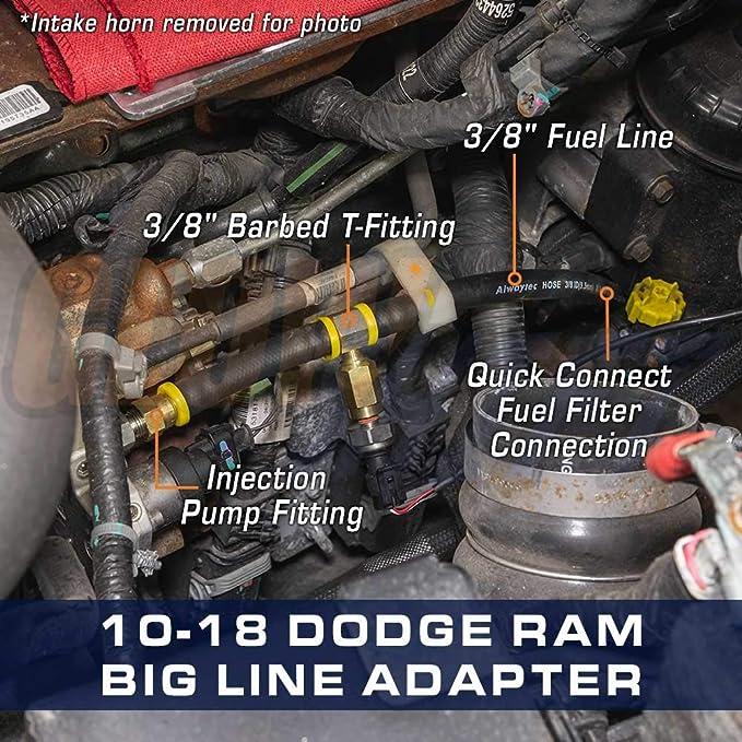 Big Line Filter to Injection Pump Kit for 1998.5-2007 Dodge Cummins