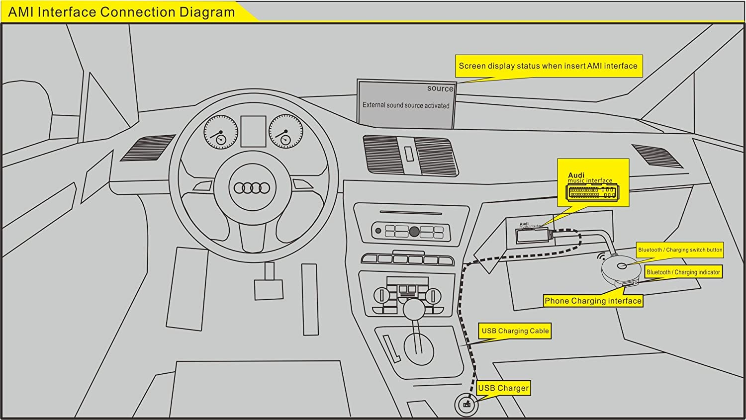 audi bluetooth wiring diagram wiring library
