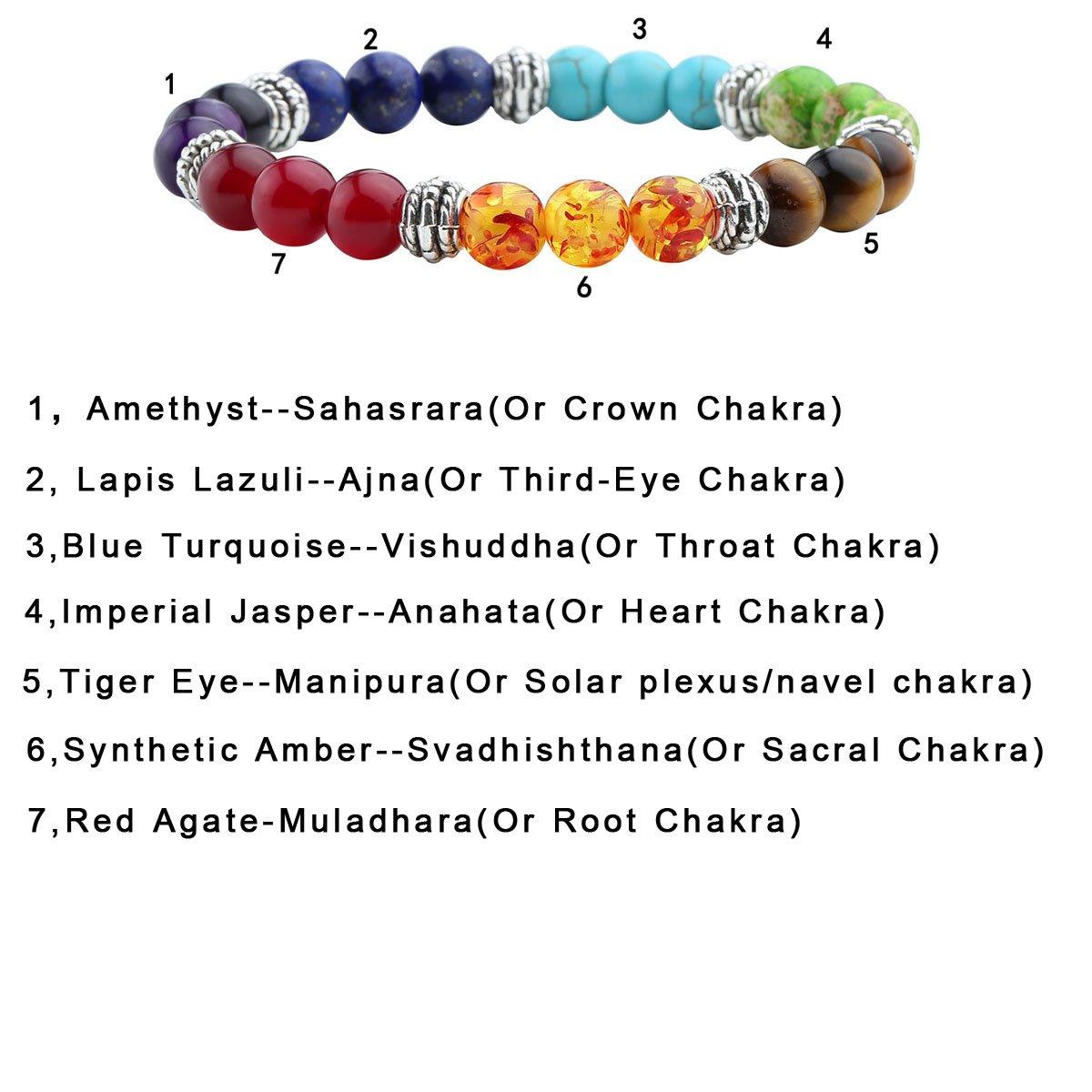 Top Plaza 7 Chakra Reiki Healing Crystals Yoga Balance Irregular Shape Polished Tumbled Palm Stones W/ 7 Chakra Healing Crystal Bracelet (7 Chakra Bracelet Without Charm) by Top Plaza (Image #5)