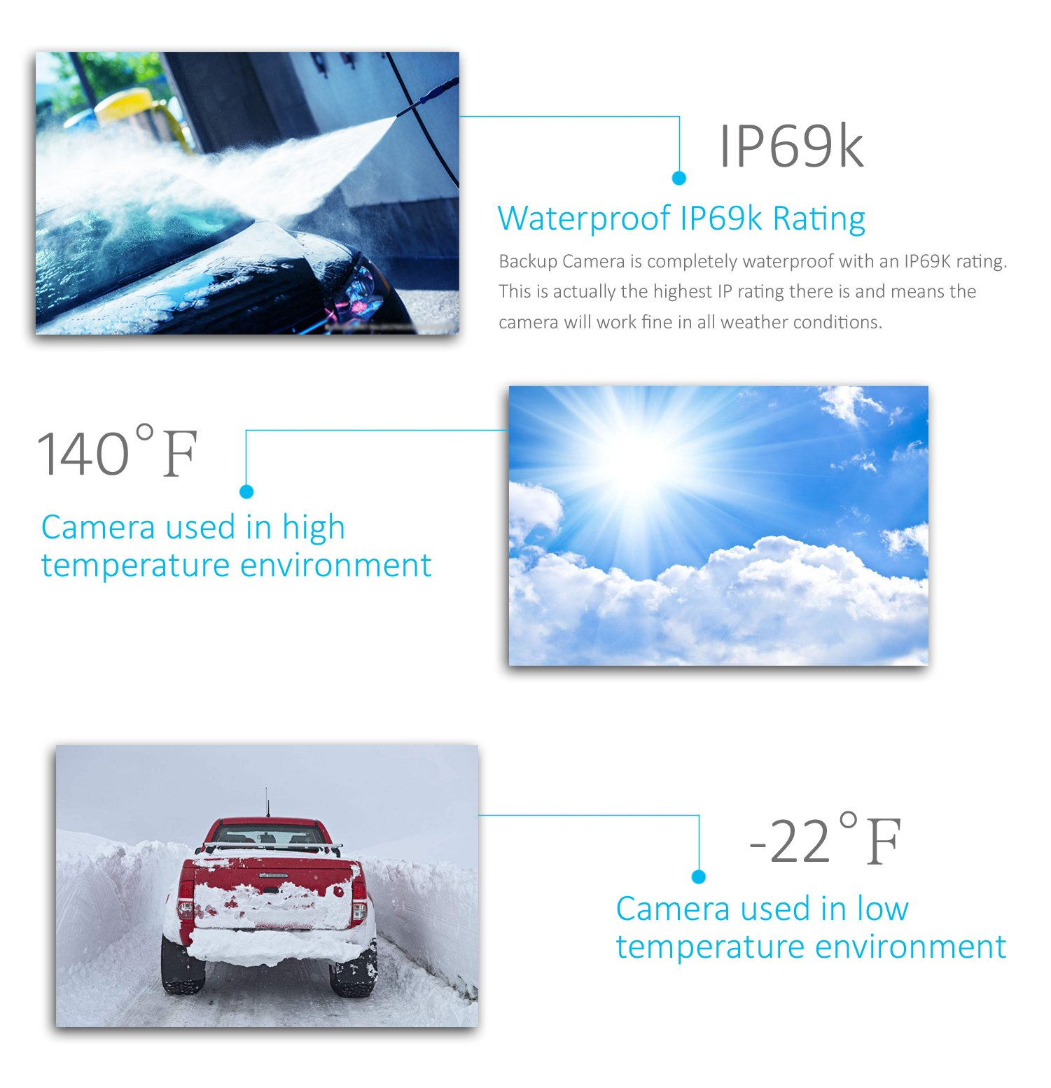 Wireless Backup Camera System, IP69K Waterproof Wireless License Plate Rear View Camera, Night Vision and 4.3'' Wireless Mirror Monitor for Cars, Trailer, RV, Pickup Trucks, Cargo Vans, etc. by yuwei (Image #5)