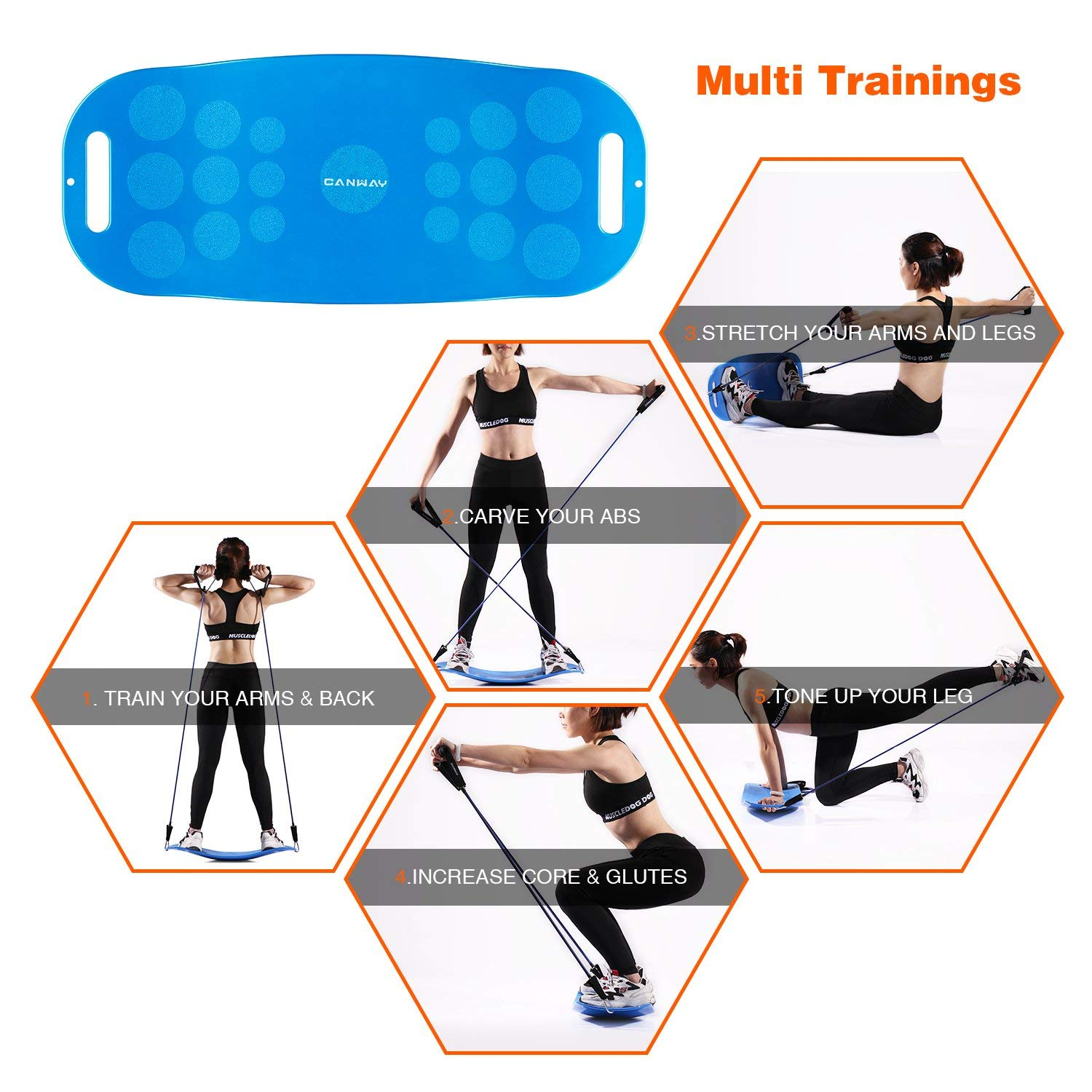 Tone Muscles CANWAY Balance Fit Board with Resistance Tubes Non-Slip Safety for Physical Therapy Fitness Board-Exercise Balance Stability Trainer Yoga Twist Board Strengthen Core/&Injury Rehab