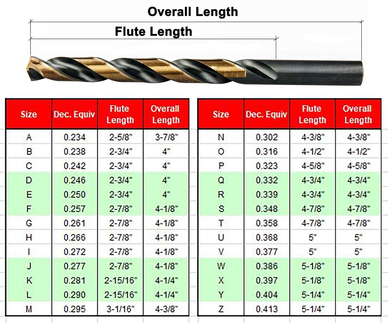 MaxTool 26 Pieces Twist Drill Bit Set; Jobber Length High Speed Steel M2 135 Deg Split Point Fully Ground Letter A to Z; JBS02H10R026