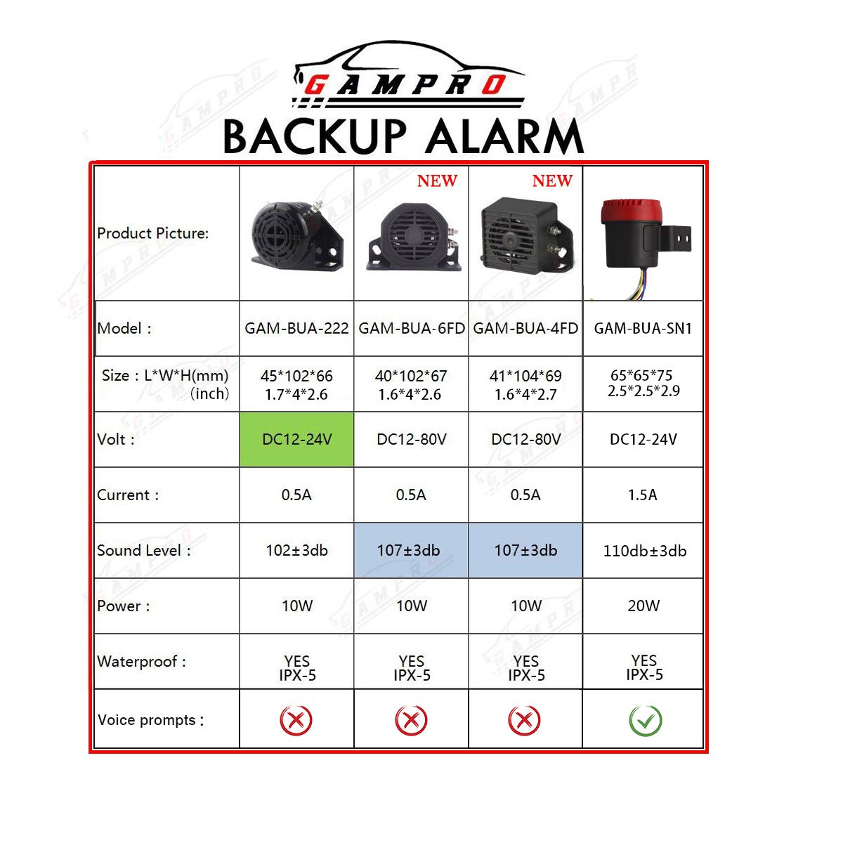 GAMPRO 110db Sound Backup Warning Alarm with Turn Right//Left//Back Up Three Alert Voice Car Air Horn Back-up Alarm 12V-24V Super Loud Alert Notice for Truck Van Freight Car Lorry Heavy Vehicles