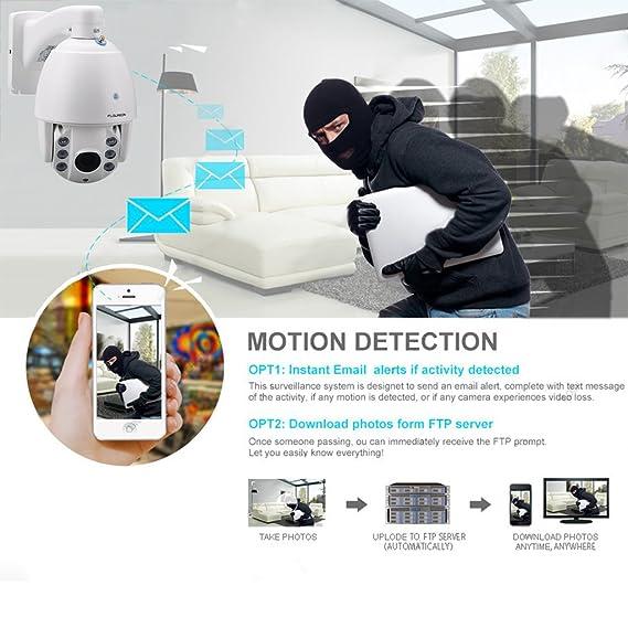 Cámara de videovigilancia, de Floureon, 1080p, cámara IP WiFi, ONVIF, 4x zoom, P2P, con visión nocturna y alarma de movimiento, Blanco: Amazon.es: Bricolaje ...