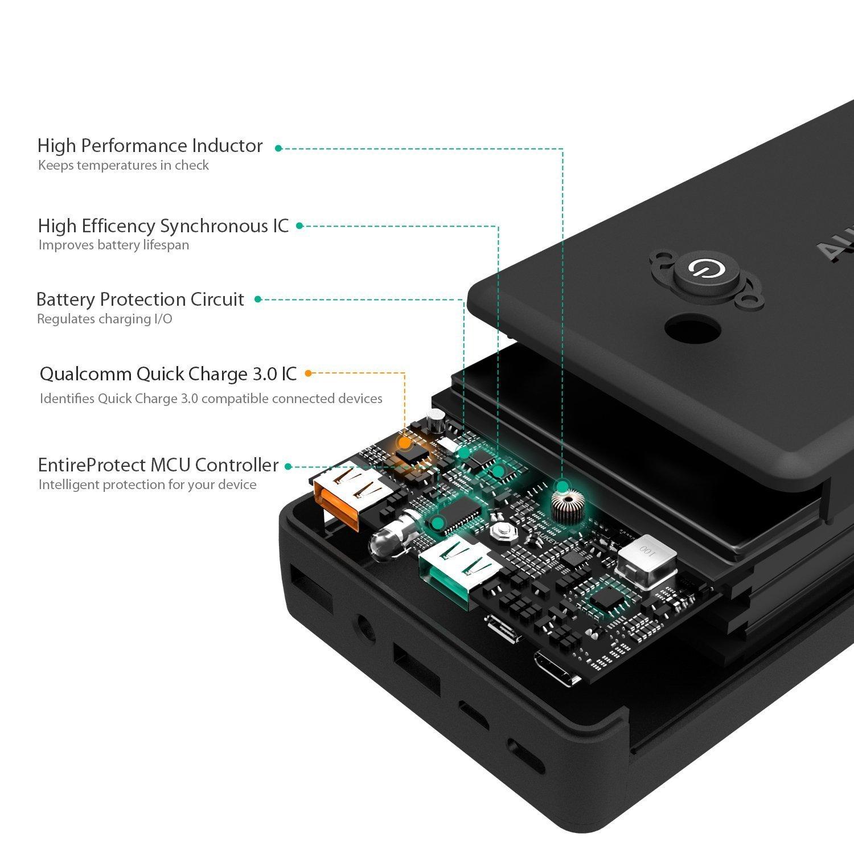 AUKEY 30000 mAh USB-C Cargador portátil con batería de Carga ...