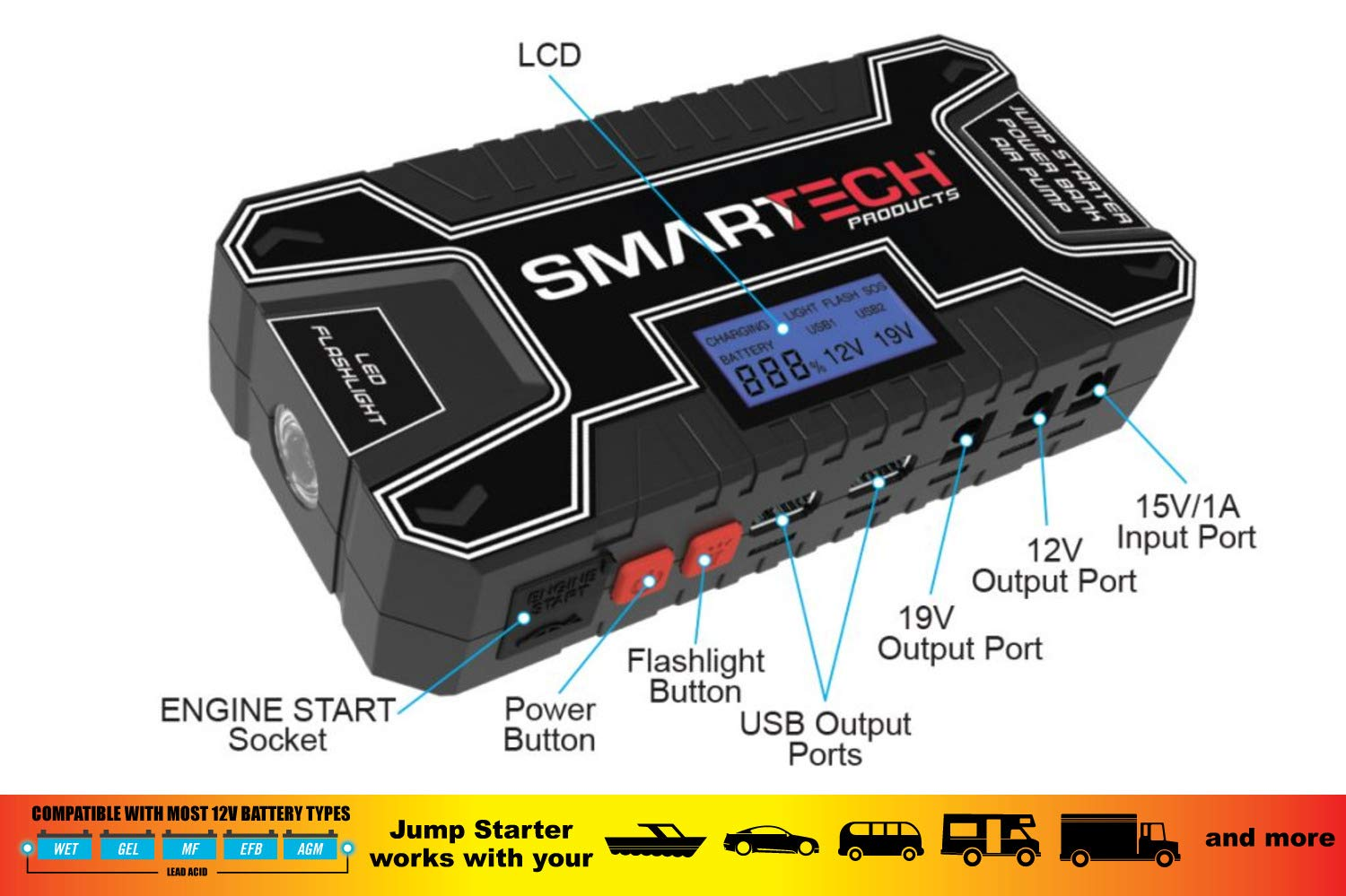 Smartech Power Kit 12000mAh Lithium 12v Battery 500 Amp Car Jump starter 150 PSI Air Pump Tire Inflator Portable Jump Starter with Air Compressor – Perfect Automotive Roadside Emergency Kit