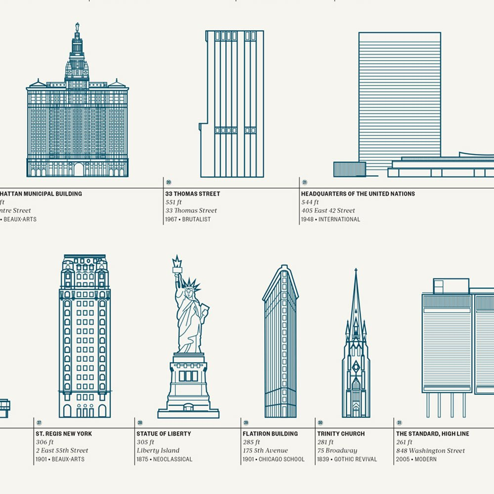 Splendid Structures of New York City: Amazon.co.uk: Kitchen & Home