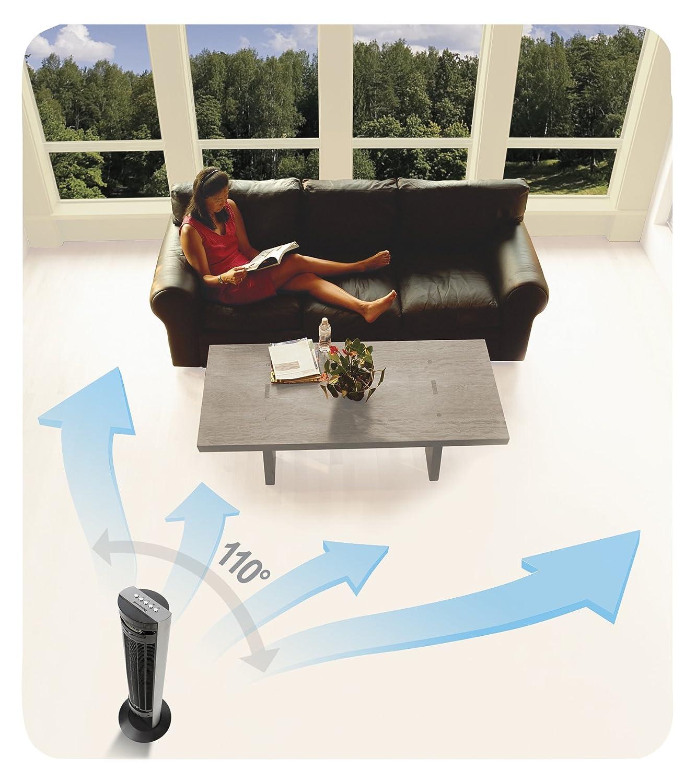 Der Wirkungsbereich des Turmventilators
