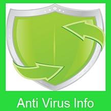 Anti Virus Info