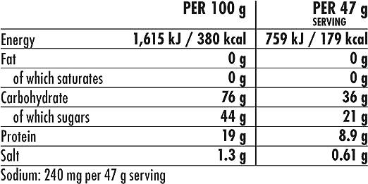 HIGH5 Bebida Energética con Bolsitas de Proteína con ...