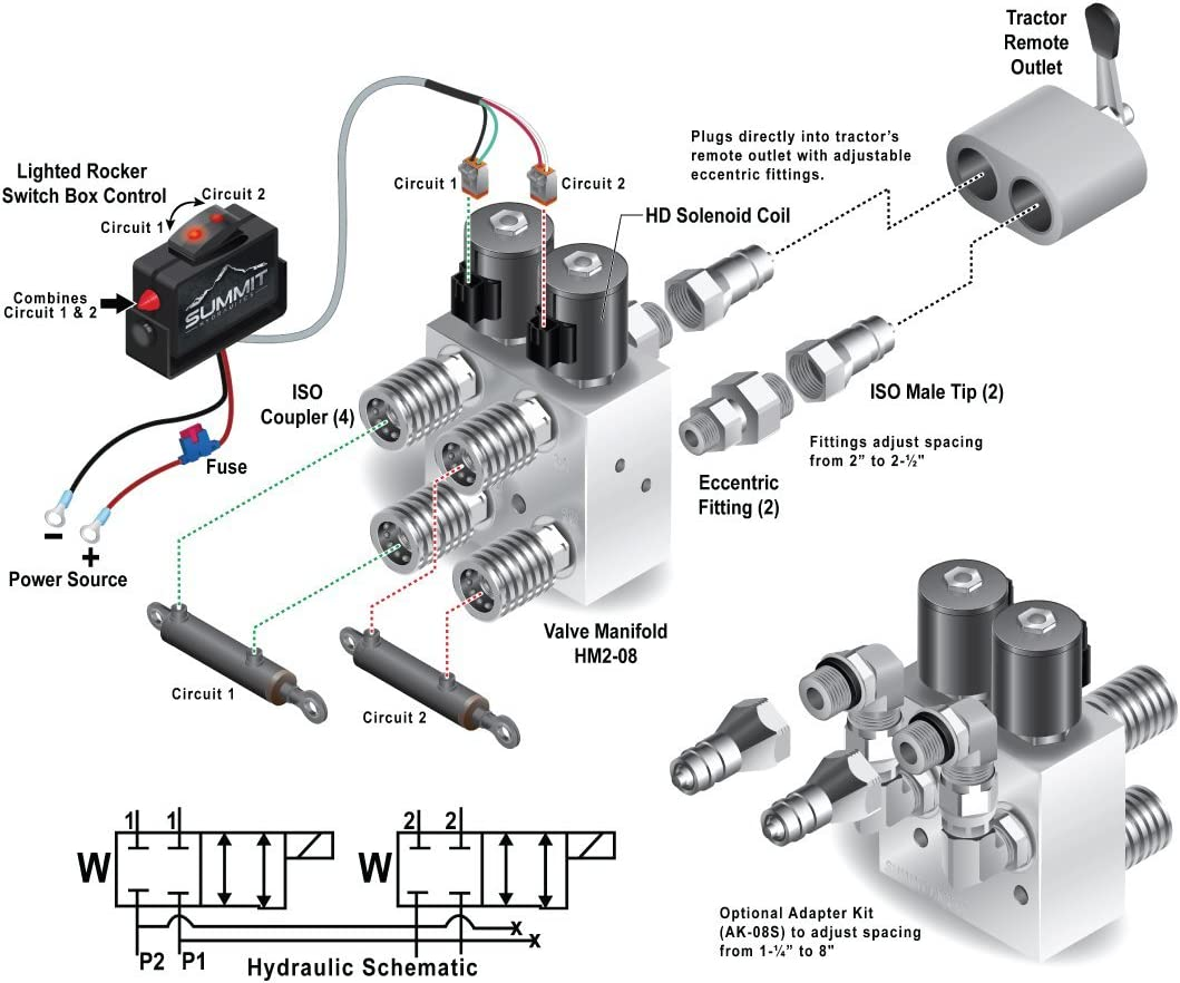 Amazon.com: Hydraulic Multiplier, SCV Splitter/Diverter Manifold Valve Kit  with Couplers and Switch Box Control, Turn 1 Circuit into 2 Circuits!:  Automotive | Hydraulic Switch Box Wiring Diagram 2 |  | Amazon.com