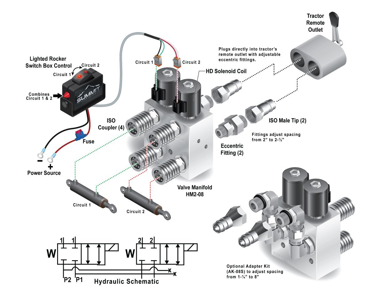 Hydraulic Multiplier Scv Splitter Diverter Manifold Troubleshooting Dual Solenoid Valve Circuit Gas Valves More Kit With Couplers And Switch Box Control Turn 1 Into 2 Circuits
