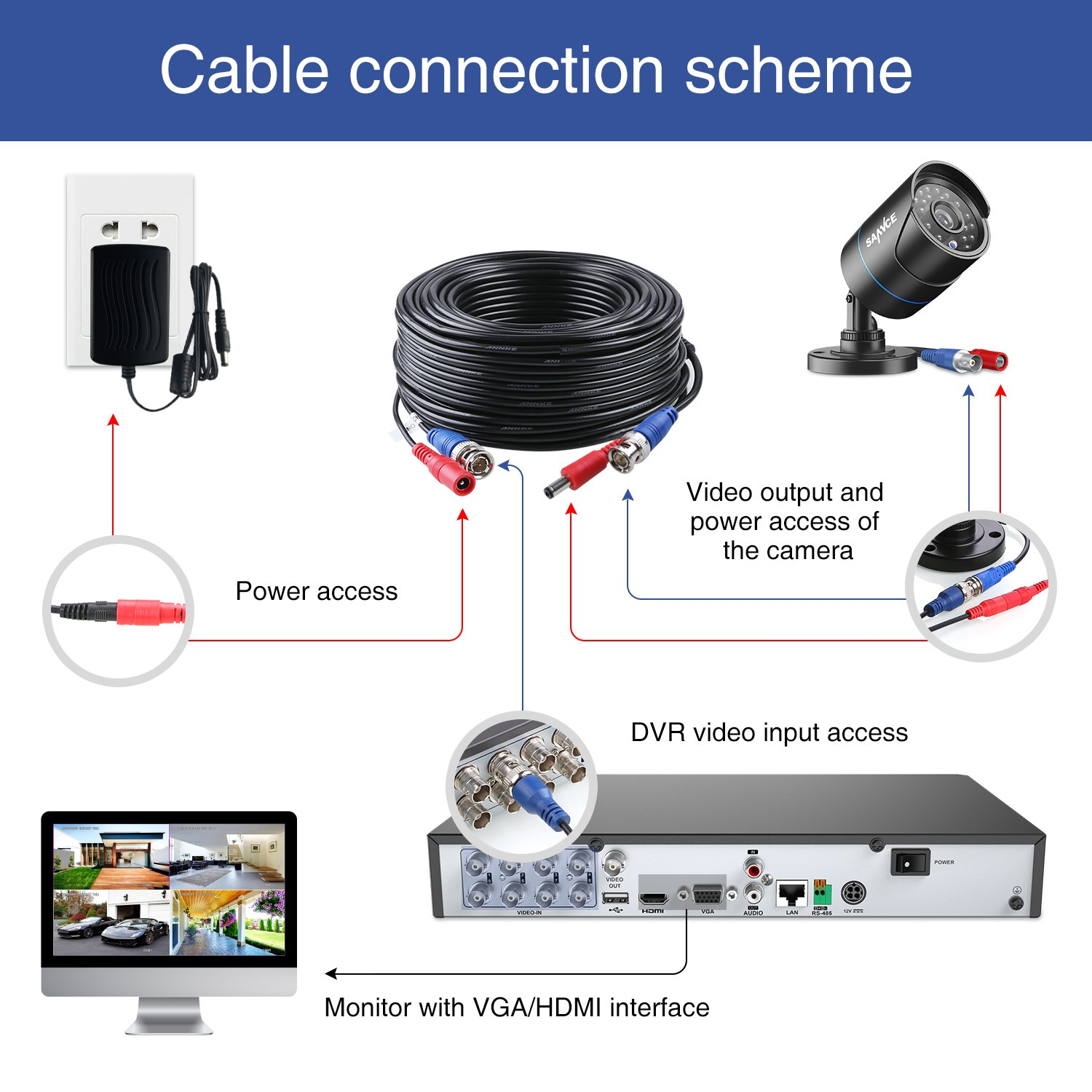 Amazon.com : ANNKE 1 100FT Video Power Cable, CCTV Security Camera on dvi-d pinout diagram, vga to bnc adapter diagram, vga to s-video diagram, vga cable parts diagram, vga cable cover, vga wire diagram and colors, vga pinout diagram, vga to component diagram, vga to composite wiring-diagram, vga cables for desktop, vga pin diagram, vga connector diagram, vga cable suppliers, vga cable power supply, vga cable adapter, vga cable sizes, dvi to vga cable diagram, vga cable pinout, vga cable connector, vga cable to tv,
