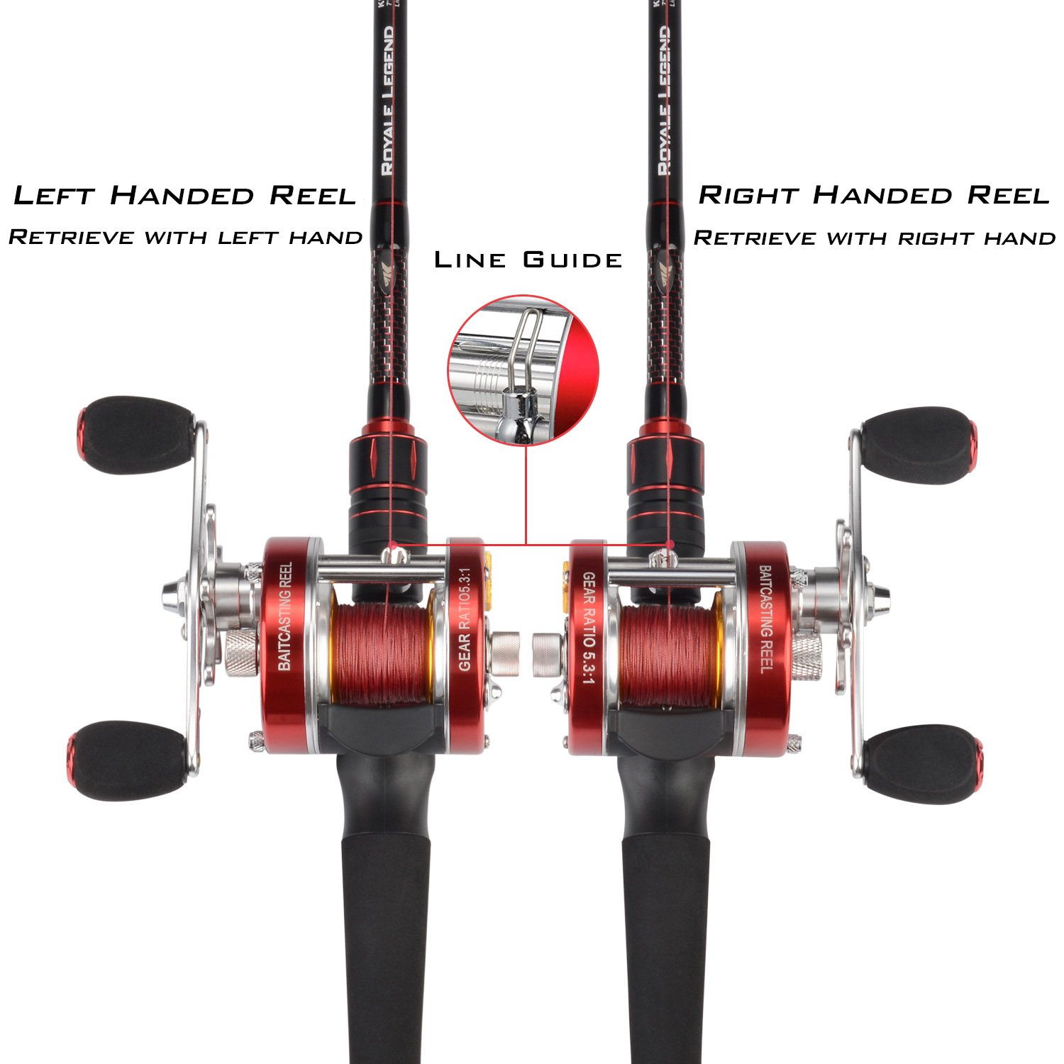 KastKing Rover Round Baitcasting Reel - No. 1 Rated Conventional Reel - Carbon Fiber Star Drag - Reinforced Metal Body by KastKing (Image #3)