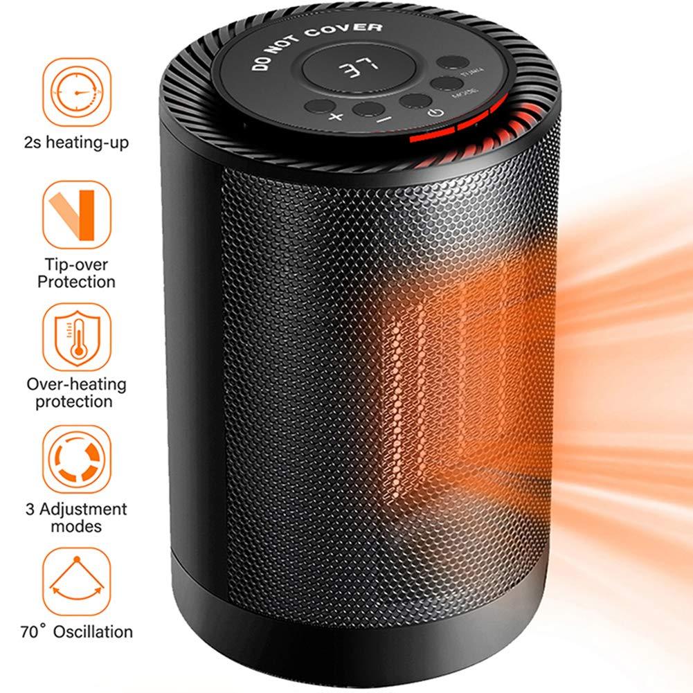 Sendowtek Mini Calefactor Cerámico 1200W Calentador de Espacio Eléctrico Portátil Personal para Cuarto/Baño/