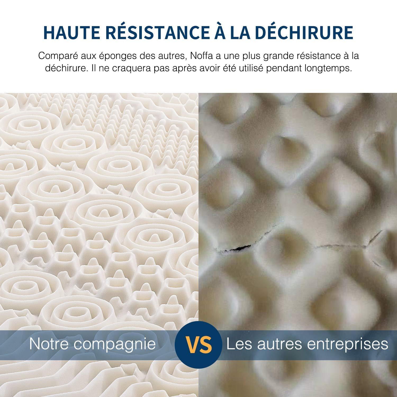Tr/ès respirant Design ergonomique NOFFA 10 Zones Sur-Matelas en mousse /à m/émoire 90 x 200 cm soulager la Douleur