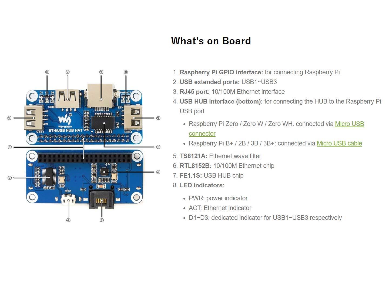 1x RJ45 Ethernet Port,3X USB Ports Compatible with USB2.0//1.1 IBest waveshare Ethernet//USB HUB Hat for Raspberry Pi 3 B+//3 B//2 B//Zero//Zero W//Zero WH Expansion Board