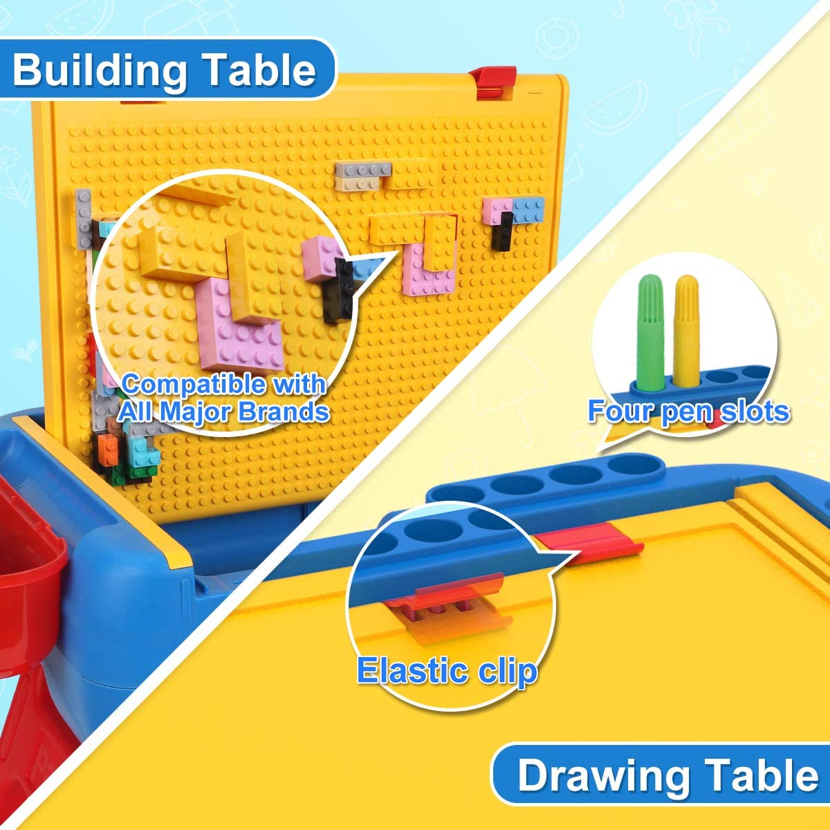 PANLOS Kids Activity Table Set-3 in 1 Luggage Learning Table and Building Brick Table with Storage Tight Fit and Compatible with All Major Brands for Kids 6 Years Old or Older