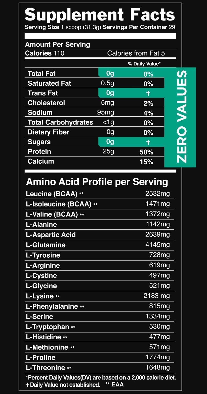 Sascha Fitness Hydrolyzed Whey Protein Isolate (2 Pounds, Vanilla ) …